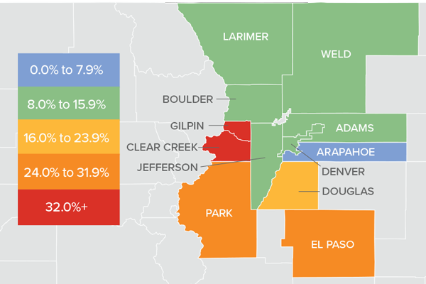 Price appreciation in various Colorado counties.