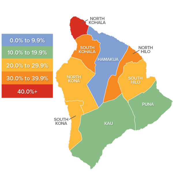 A map showing the real estate market percentage changes in various areas of the Big Island, Hawaii.
