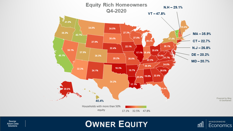 Heat map of the United States of America showing the Equity Rich Homeowner rates in the 4th quarter 2020. The colors represent households with more than 50% equity in the state, with red showing 17.1%, salmon shows 32.5% and green represents 47.8% of the population.