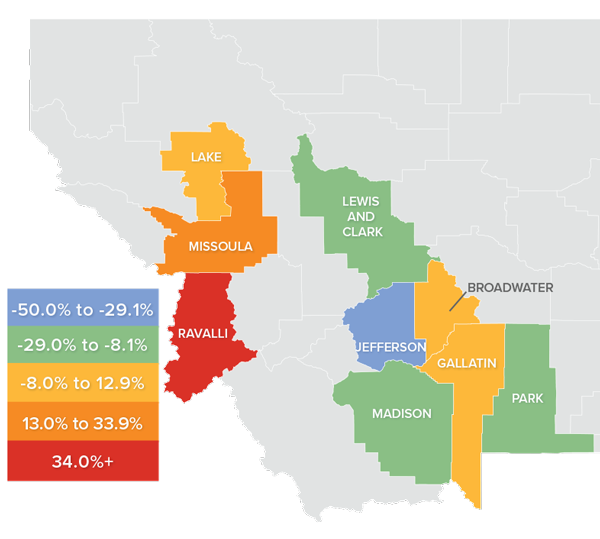 A map showing the real estate market percentage changes in various Montana counties.