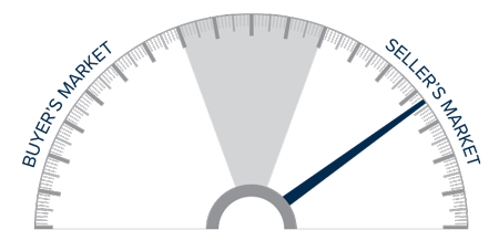 A speedometer graph indicating a seller's market in the Greater Las Vegas, Nevada area.