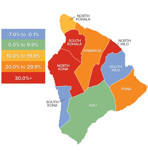 A map showing the real estate market percentage changes in various counties on the Big Island in Hawaii.