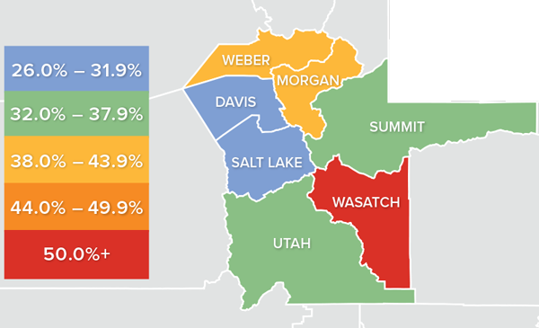 A map showing the real estate market percentage changes for various counties in Utah.