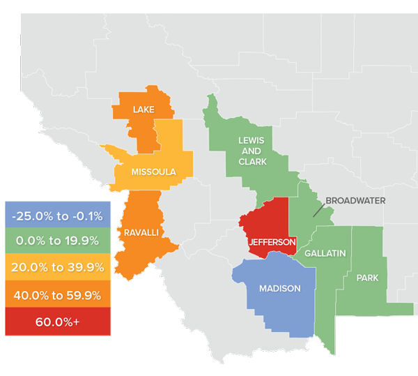 A map showing the real estate market percentage changes in various counties in Montana.