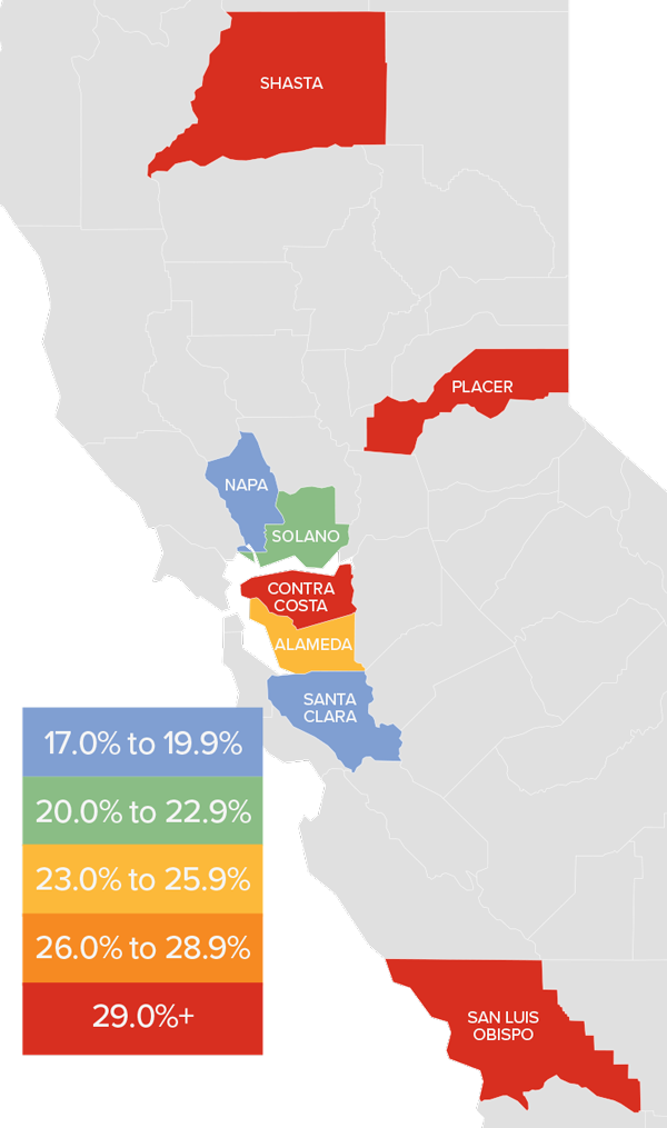 A map showing the real estate market percentage in various counties in Northern California.
